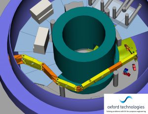 Concept for deployment of Oxford Technologies Ltd remote handling 'Boom' technology into Fukushima Daiichi